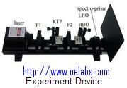 OENOS-Nonlinear Optics series of Experiment