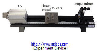 OEDPQL-Diode pumped passively Q-swiched laser output
